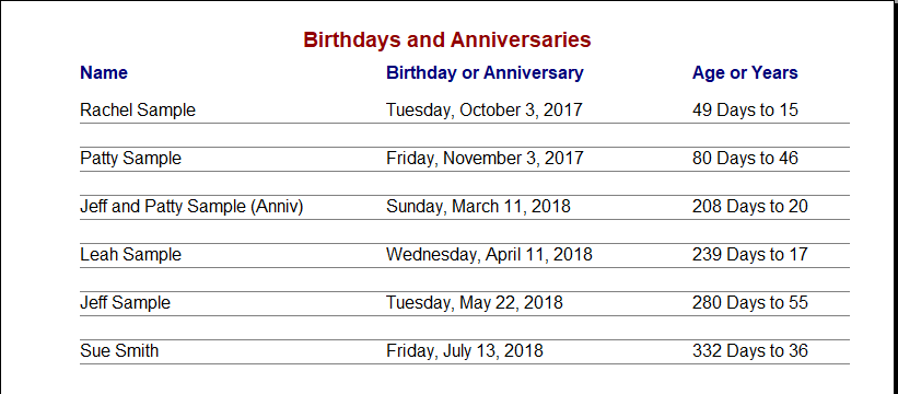 Printable Birthday and Anniversary Report