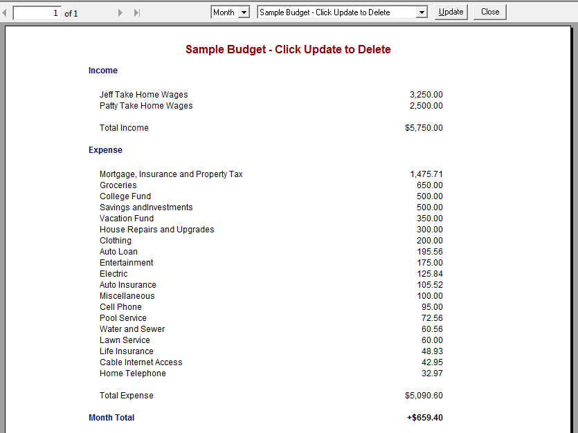 Address Book Budgets